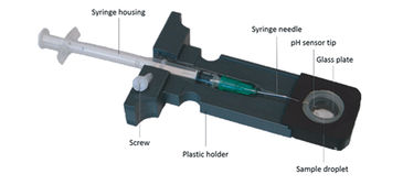 Detailled illustration of pH microsensor fitted to plastic holder
