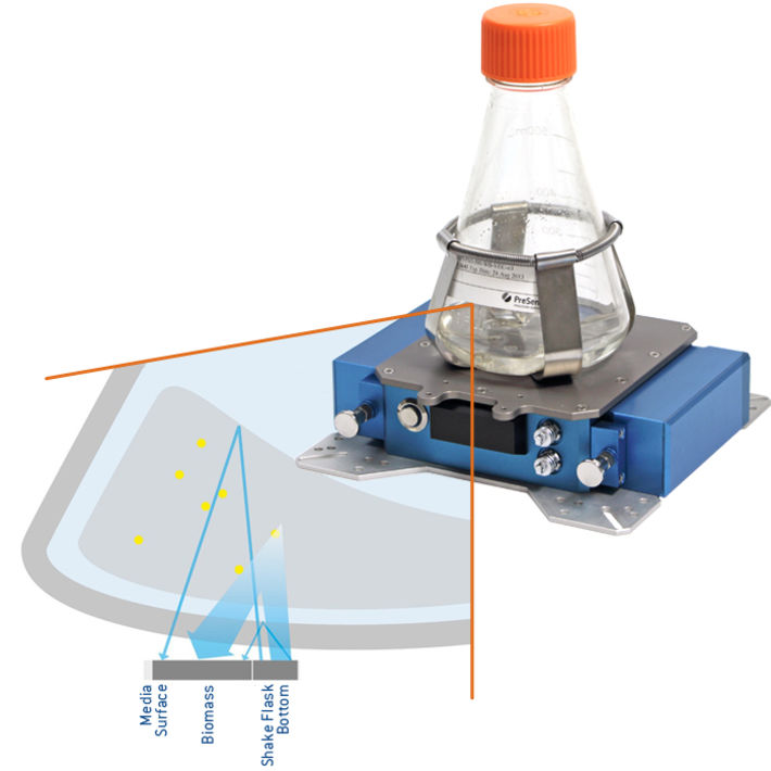 Schematic illustration of optical biomass reading inside a shake flask