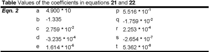 Table of coefficients used in an equation in order to obtain oxygen solubility.