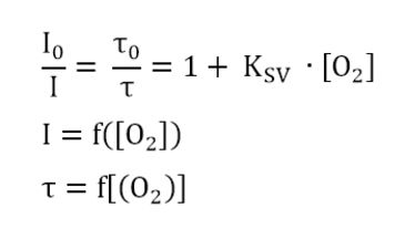 Equation to calculate the Stern-Volmer relationship