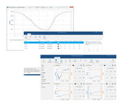 Screens of PreSens Flask Studio Software for online monitoring of O2, OUR, pH and Biomass in Shake Flasks
