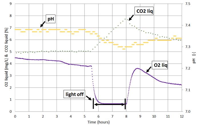 Co2 Ph Diagram Medical Notes House Wiring Diagram Symbols