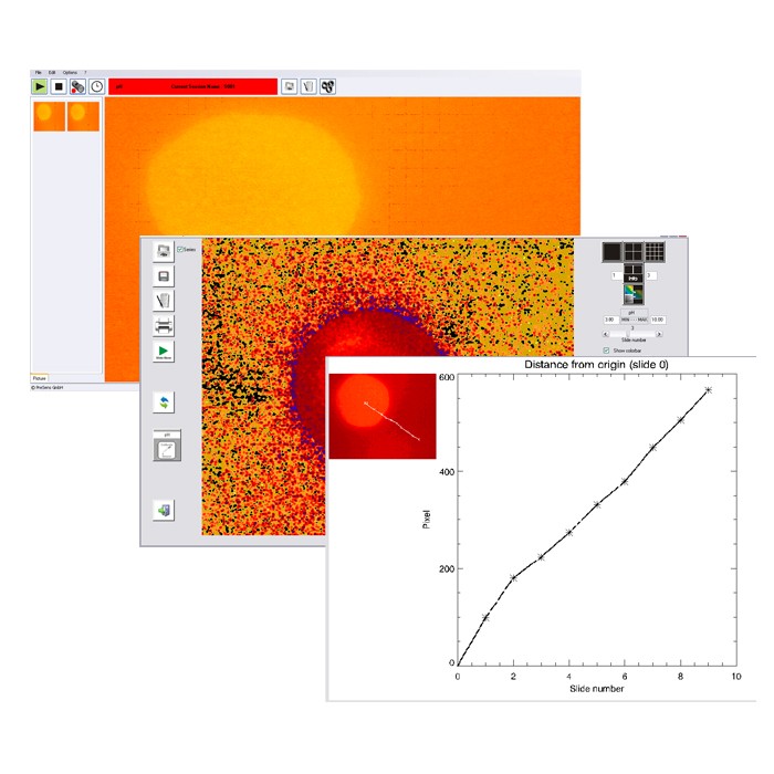 Screens of VisiSens™ AnalytiCal 2 software to control the VisiSens™ A2 pH imaging system